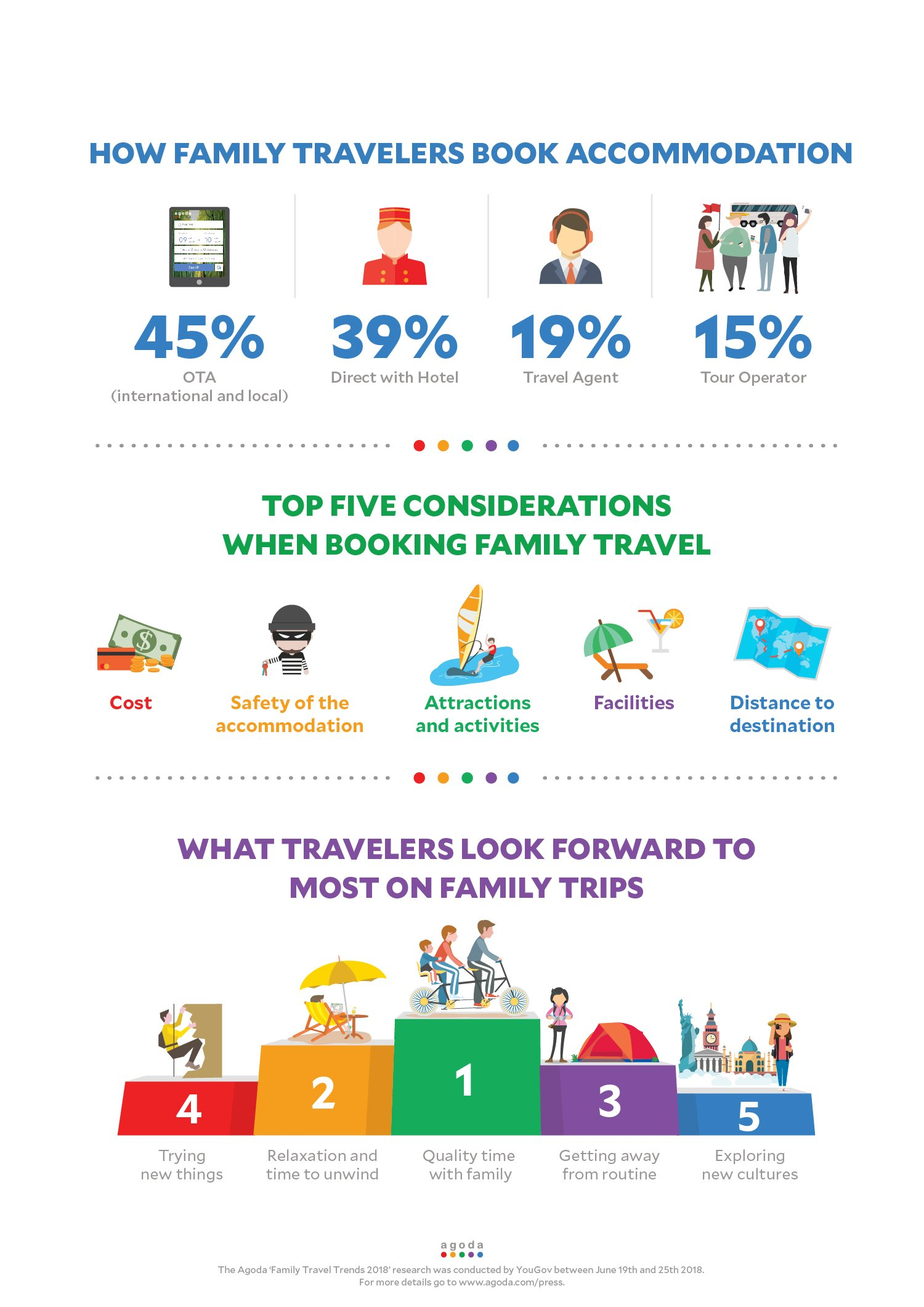 Asian travelers pattayatoday news holiday migration travel