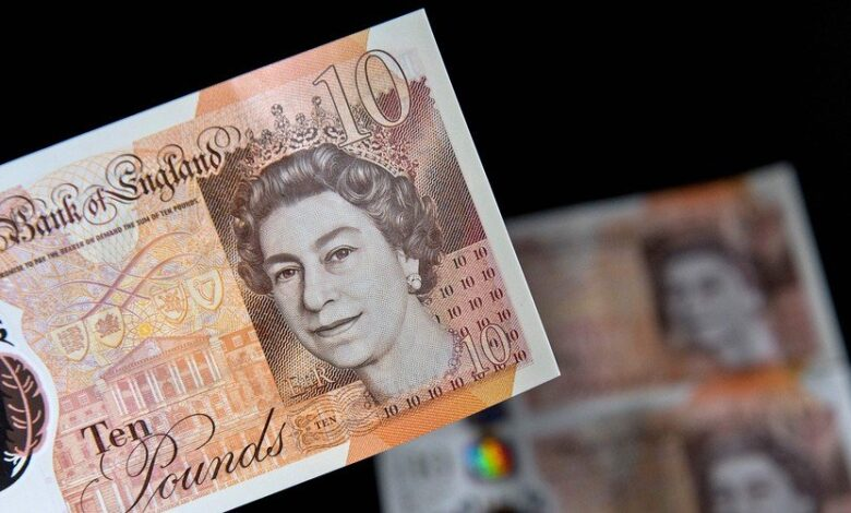 Pound keeps falling on Brexit quagmire; global stocks mixed. The British pound fell again Tuesday due to mounting uncertainty over Prime