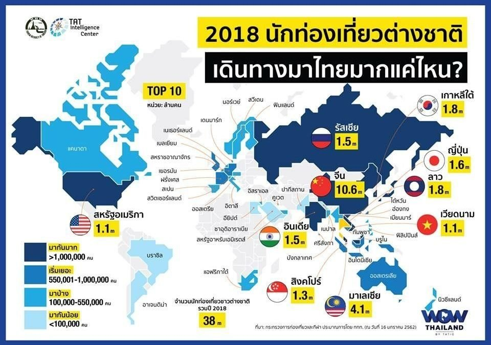 TAT shows foreign visitors by the numbers