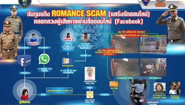 Nigerian romance scam caught in Samut Prakan. The TACTICS with the help of the Immigration police caught a Romance Scam gang in Samut Prakan. A woman