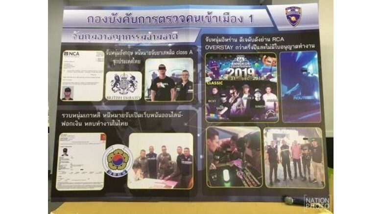 Immigration Police focus on law-breaking foreigners. Thai Immigration Police Bureau chief Pol Lt-General Sompong Chingdoung on Friday highlighted