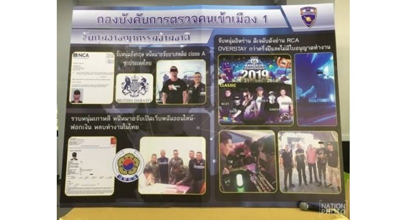 Immigration Police focus on law-breaking foreigners