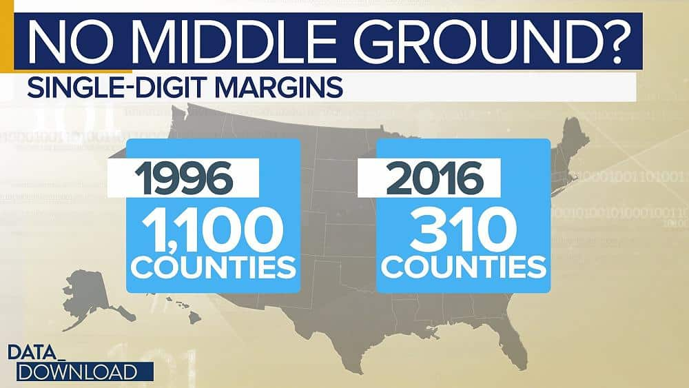 """Map: """"Middle ground"""" America is disappearing"""